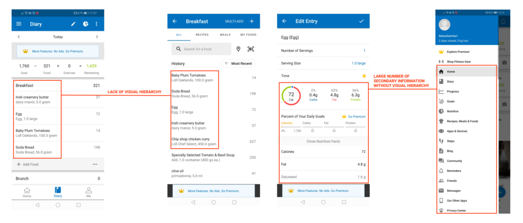 Figure 6 – Recognition Rather Than Recall – MyFitnessPal