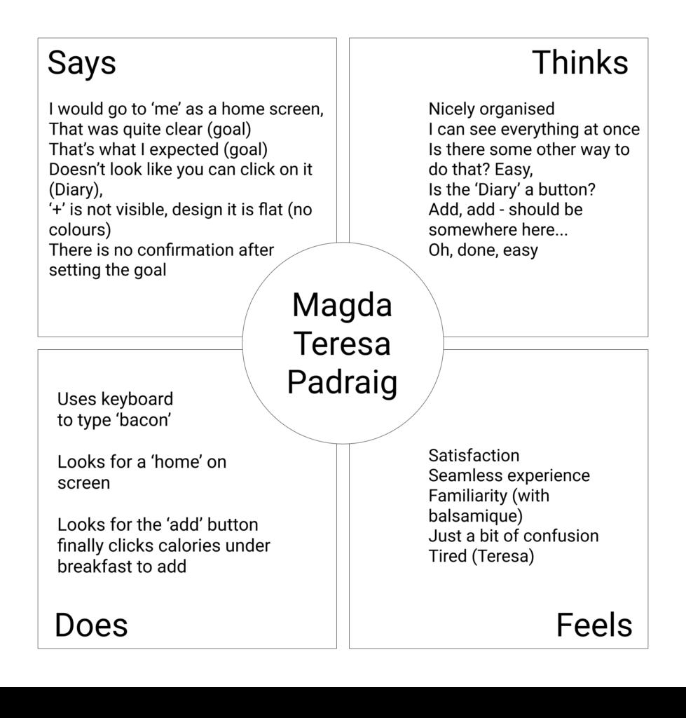 Figure 14 – Empathy Map