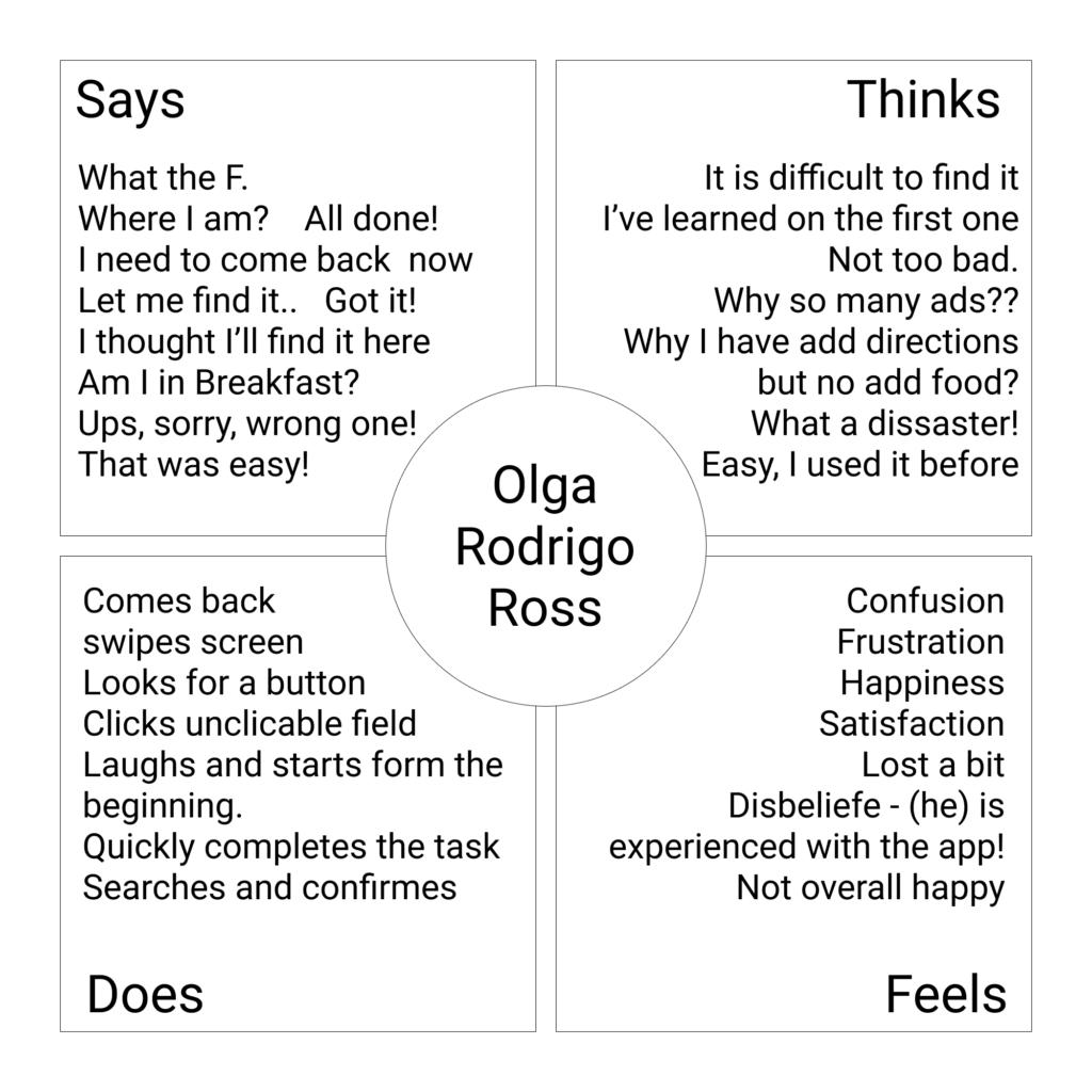 Figure 6 – Empathy Map